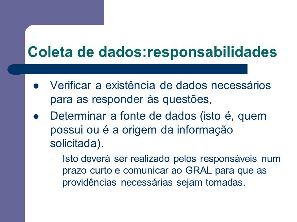 Coleta de dados:responsabilidades