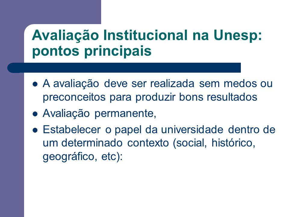 Avaliação Institucional na Unesp: pontos principais