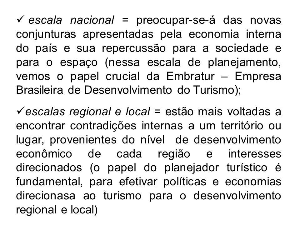 escala nacional = preocupar-se-á das novas conjunturas apresentadas pela economia interna do país e sua repercussão para a sociedade e para o espaço (nessa escala de planejamento, vemos o papel crucial da Embratur – Empresa Brasileira de Desenvolvimento do Turismo);