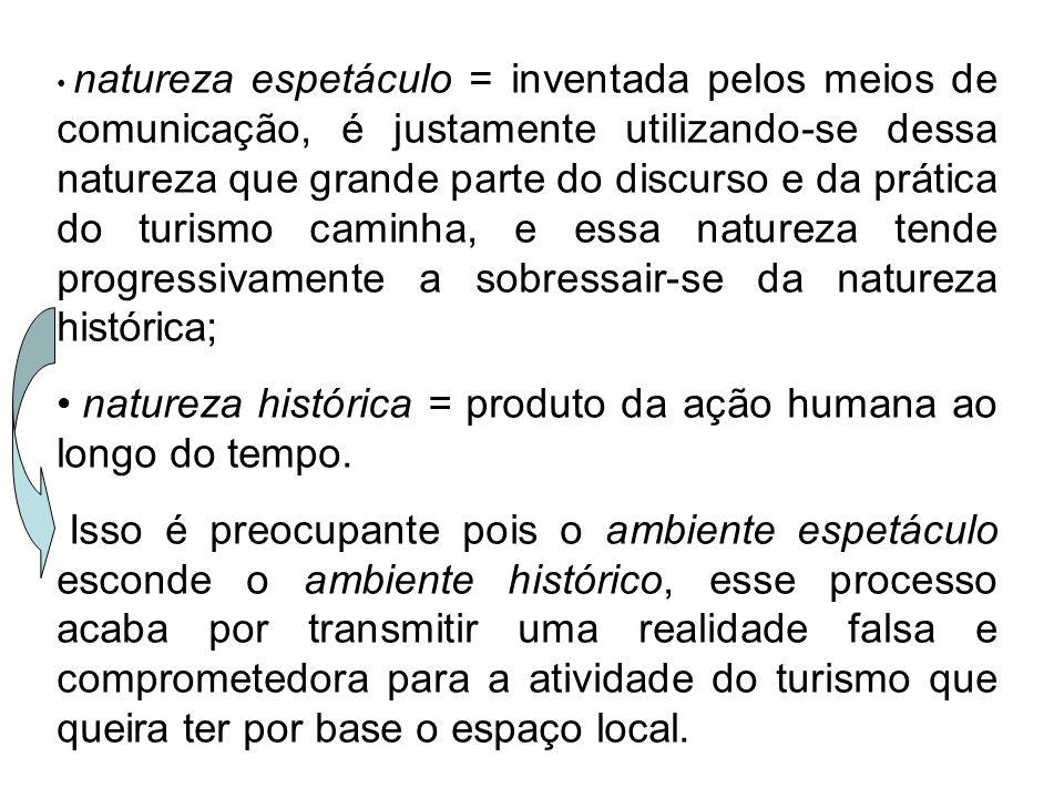natureza histórica = produto da ação humana ao longo do tempo.