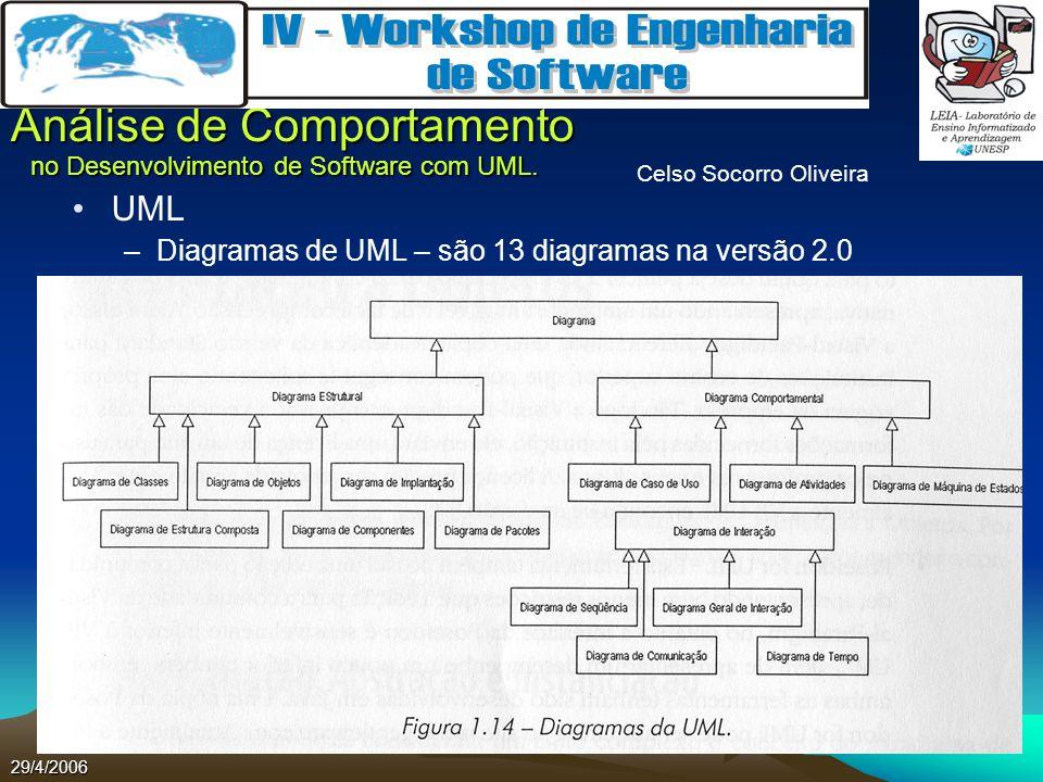 UML Diagramas de UML – são 13 diagramas na versão 2.0 29/4/2006