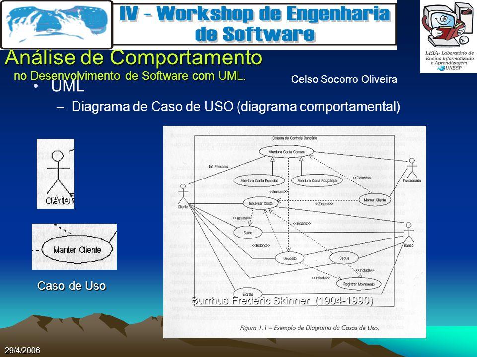 UML Diagrama de Caso de USO (diagrama comportamental) Ator Caso de Uso