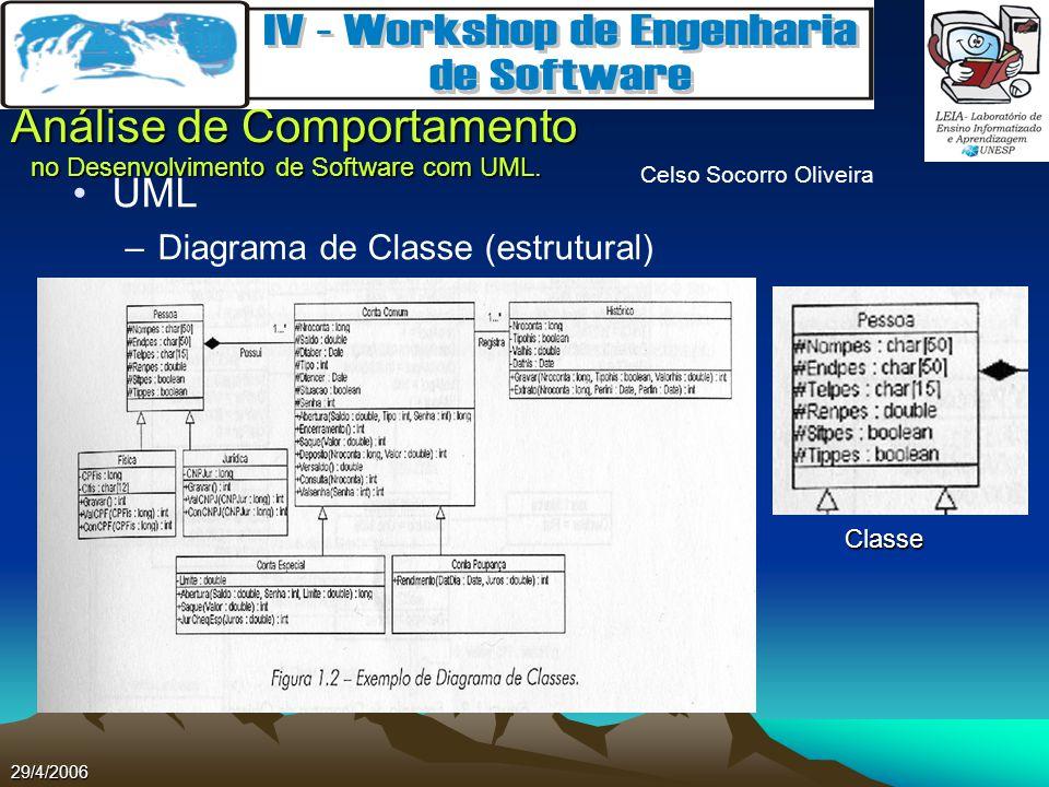 UML Diagrama de Classe (estrutural) Classe 29/4/2006