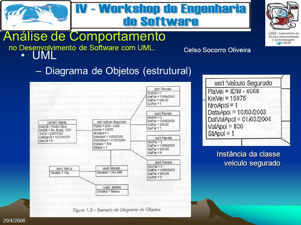 UML Diagrama de Objetos (estrutural)