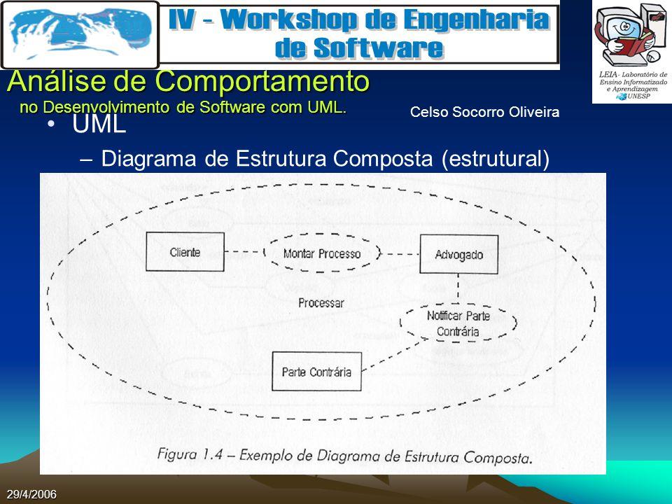 UML Diagrama de Estrutura Composta (estrutural) 29/4/2006
