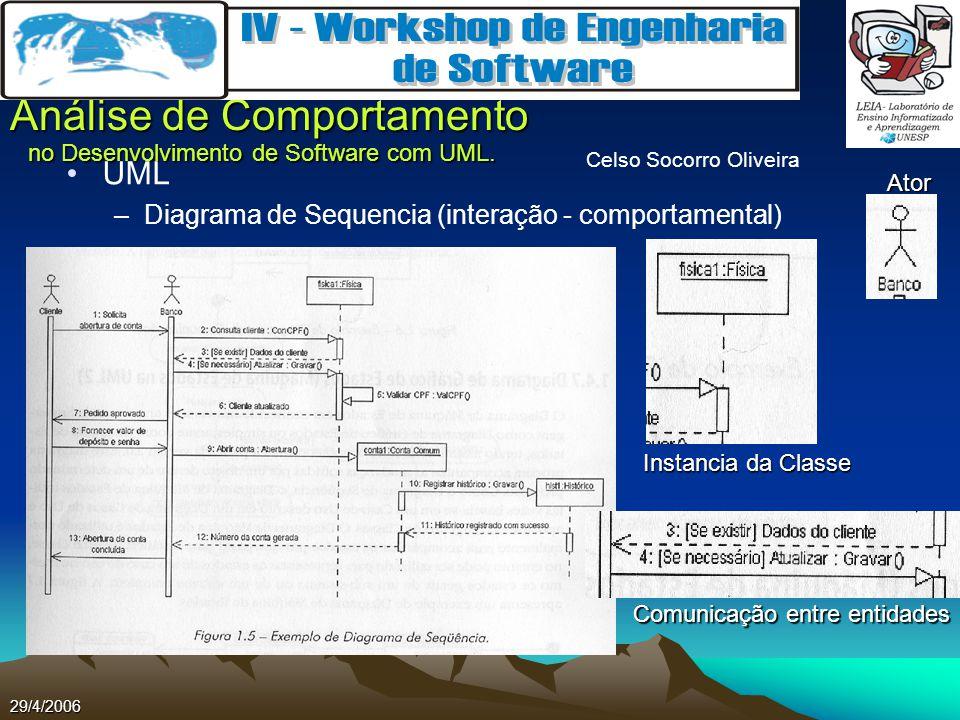 UML Diagrama de Sequencia (interação - comportamental) Ator