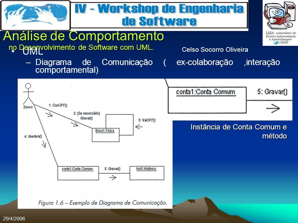 UML Diagrama de Comunicação ( ex-colaboração ,interação comportamental) Instância de Conta Comum e método.