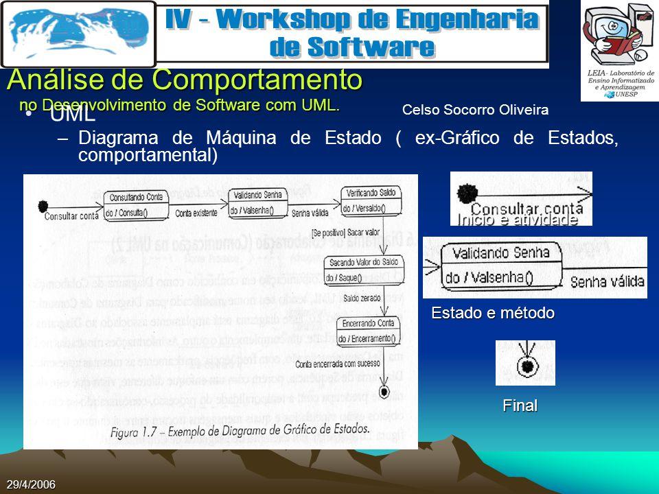 UML Diagrama de Máquina de Estado ( ex-Gráfico de Estados, comportamental) Inicio e atividade. Estado e método.