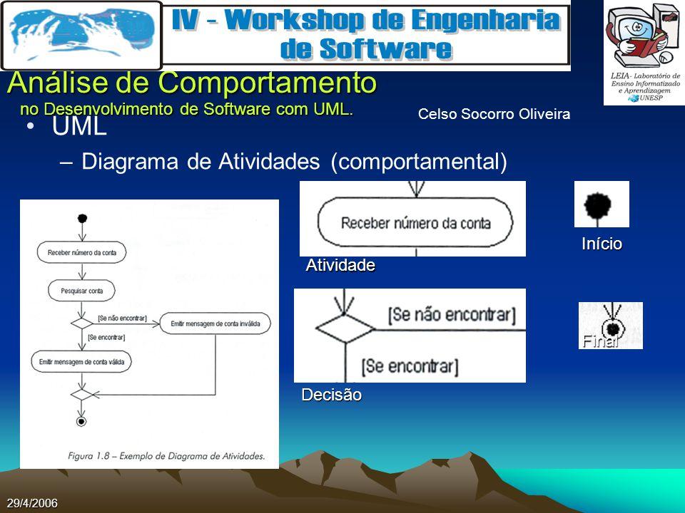 UML Diagrama de Atividades (comportamental) Início Atividade Final