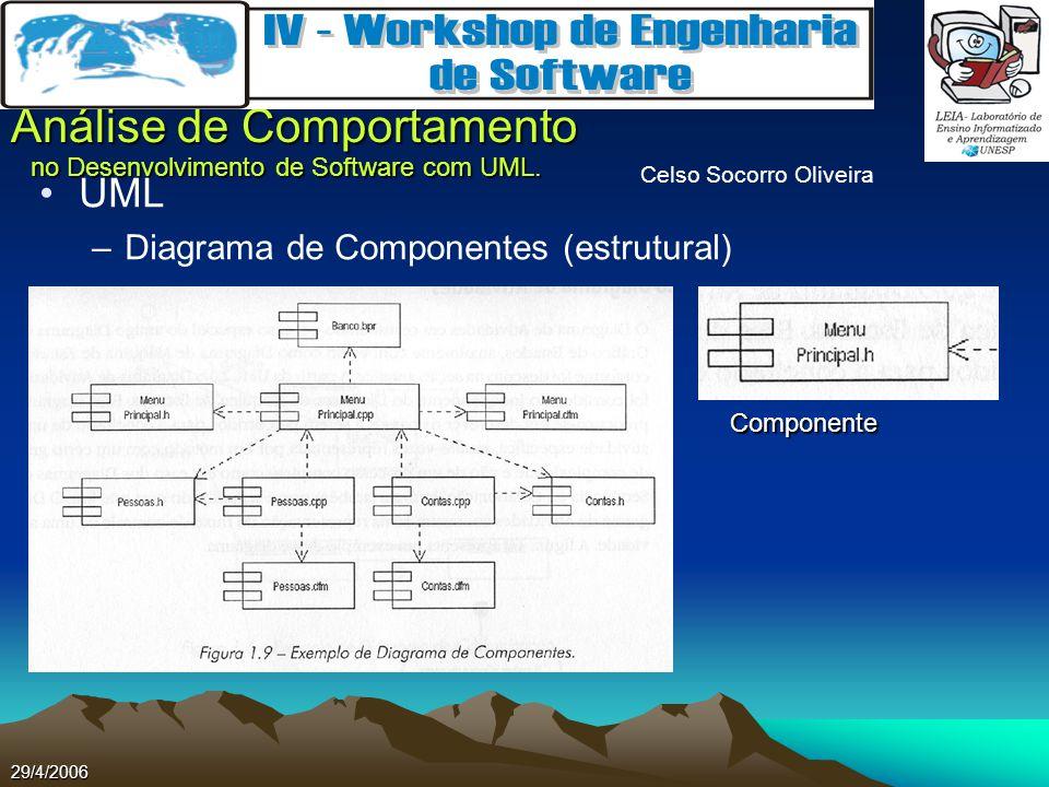 UML Diagrama de Componentes (estrutural) Componente 29/4/2006