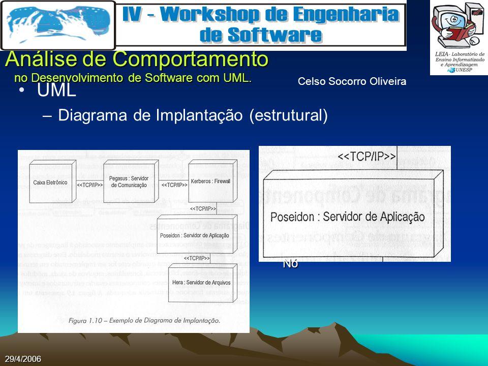 UML Diagrama de Implantação (estrutural) Nó 29/4/2006