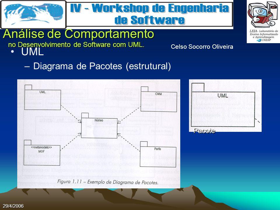 UML Diagrama de Pacotes (estrutural) Pacote 29/4/2006