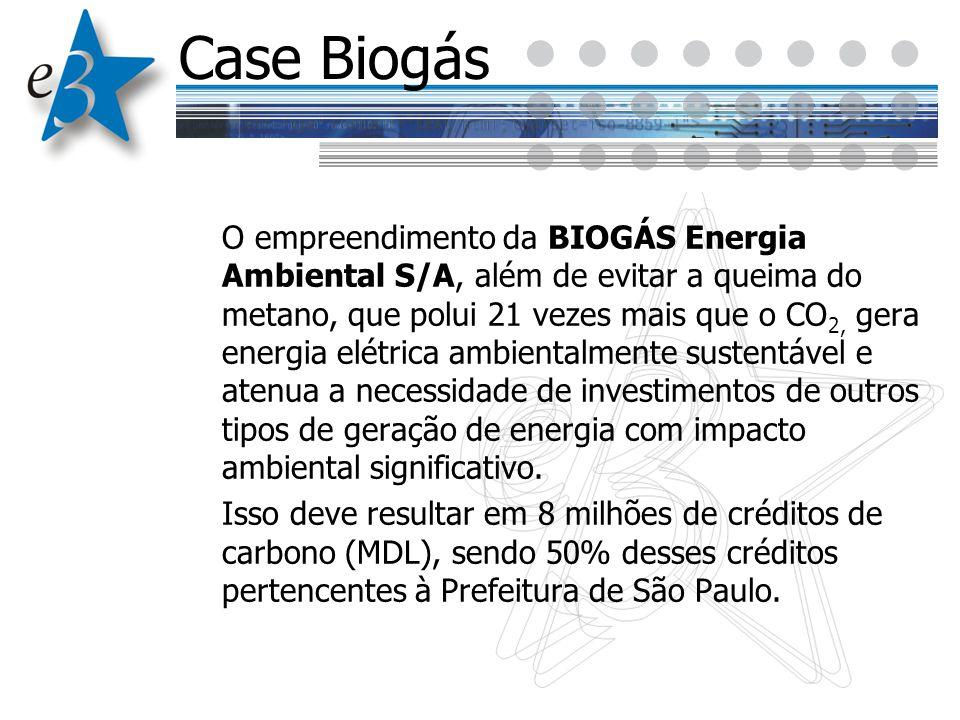 Case Biogás