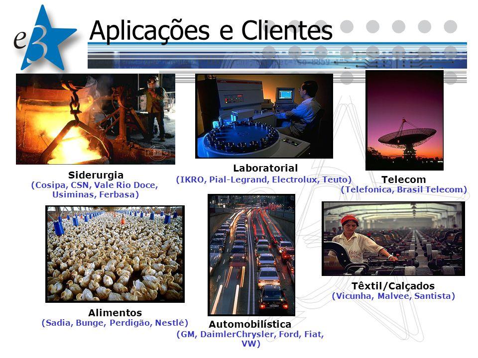 Aplicações e Clientes Laboratorial Siderurgia Telecom Têxtil/Calçados