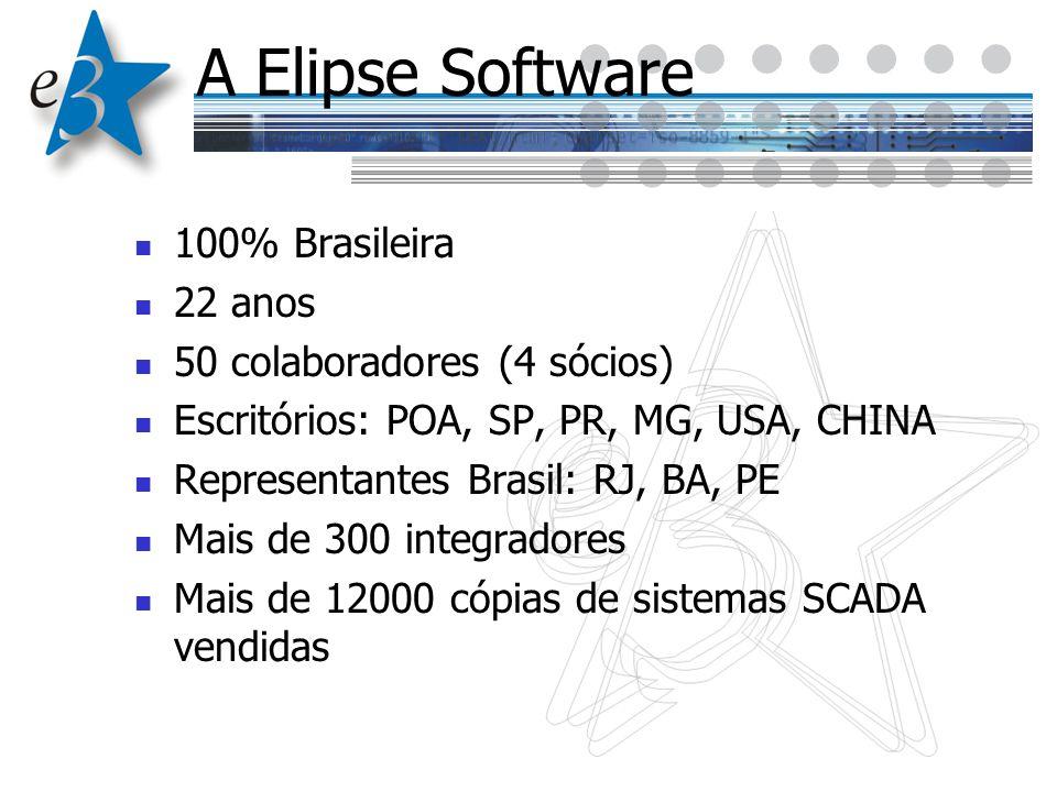 A Elipse Software 100% Brasileira 22 anos 50 colaboradores (4 sócios)