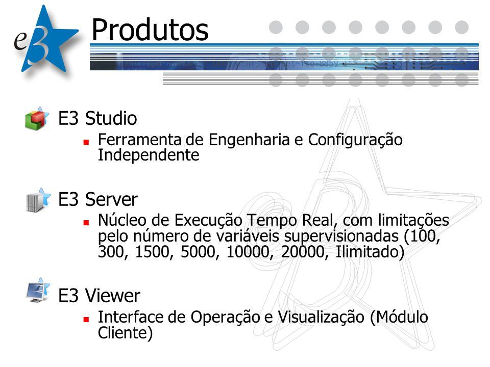 Produtos E3 Studio E3 Server E3 Viewer