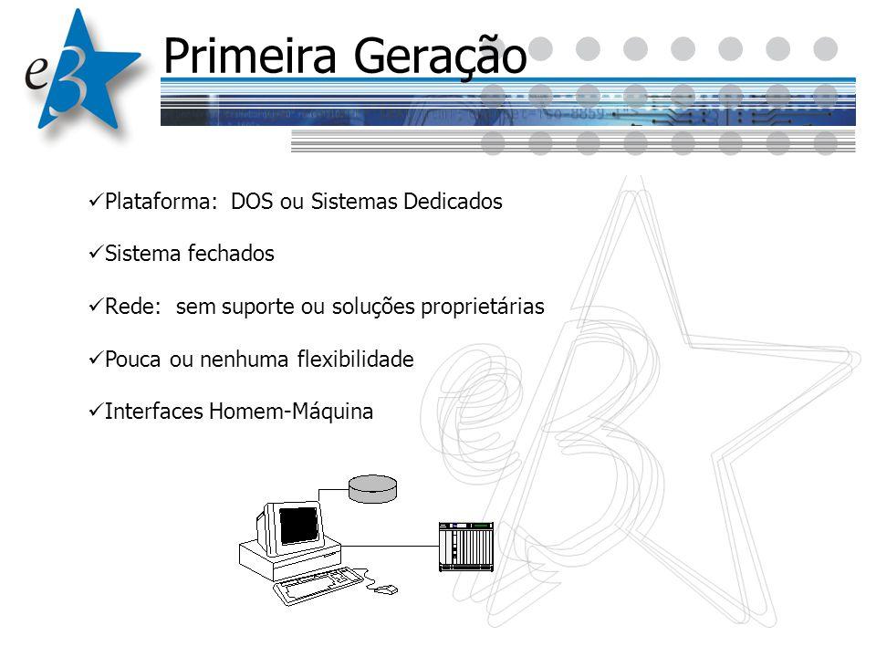 Primeira Geração Plataforma: DOS ou Sistemas Dedicados