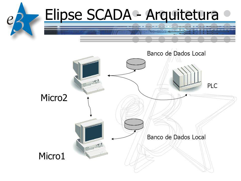 Elipse SCADA - Arquitetura