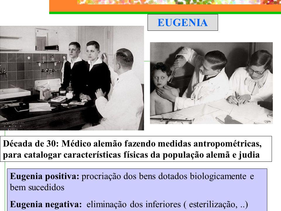 EUGENIA Década de 30: Médico alemão fazendo medidas antropométricas, para catalogar características físicas da população alemã e judia.