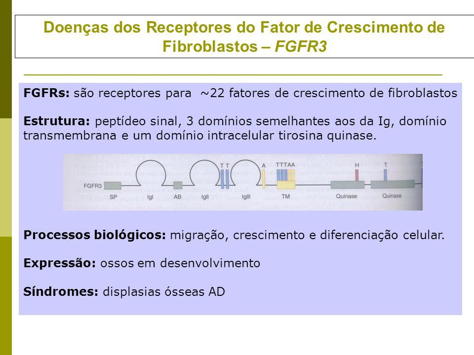 Doenças dos Receptores do Fator de Crescimento de Fibroblastos – FGFR3