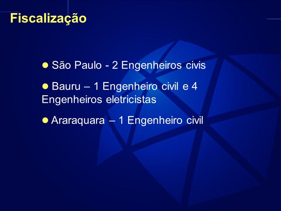 Fiscalização São Paulo - 2 Engenheiros civis