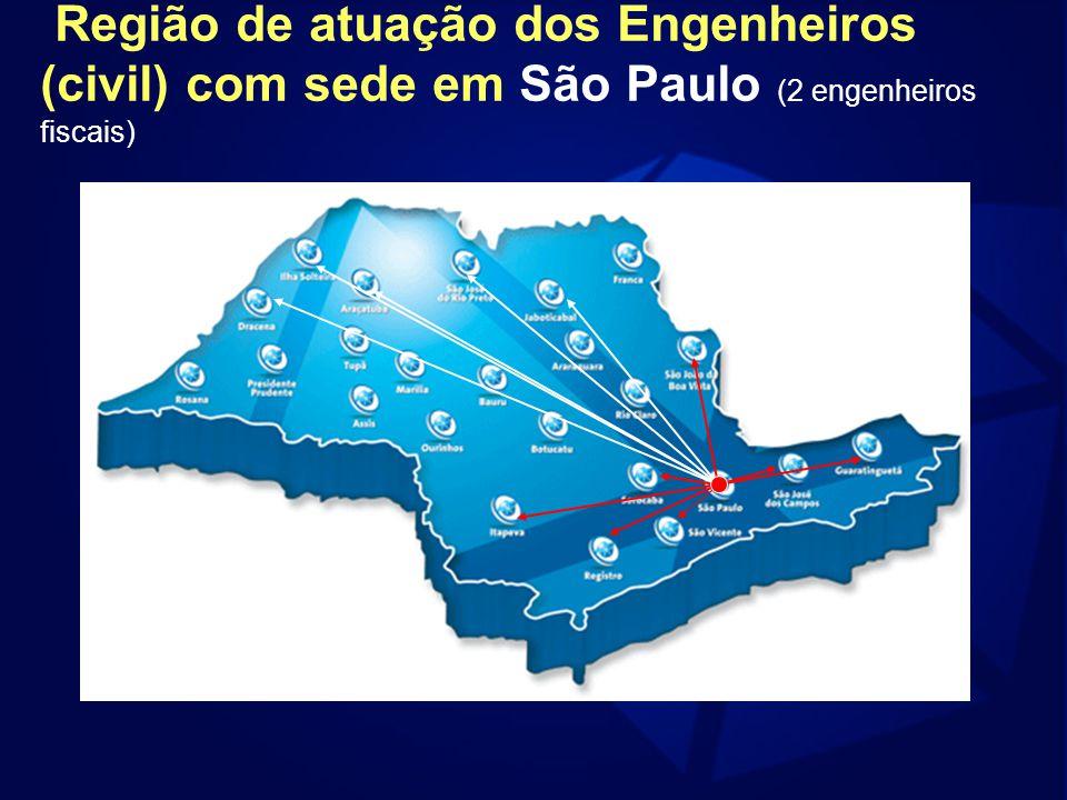 Região de atuação dos Engenheiros (civil) com sede em São Paulo (2 engenheiros fiscais)