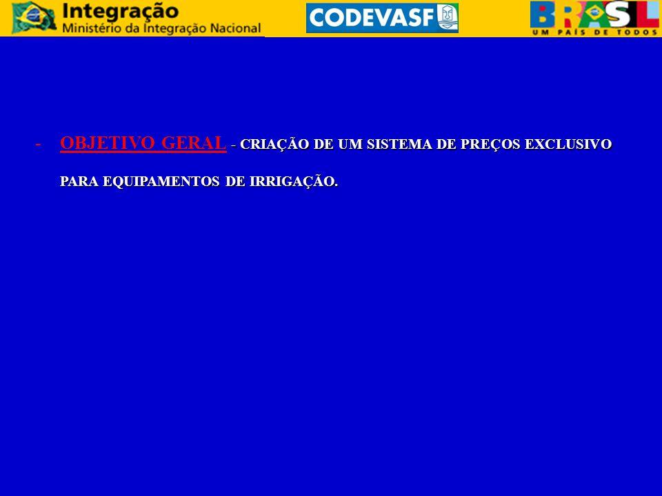 OBJETIVO GERAL - CRIAÇÃO DE UM SISTEMA DE PREÇOS EXCLUSIVO PARA EQUIPAMENTOS DE IRRIGAÇÃO.