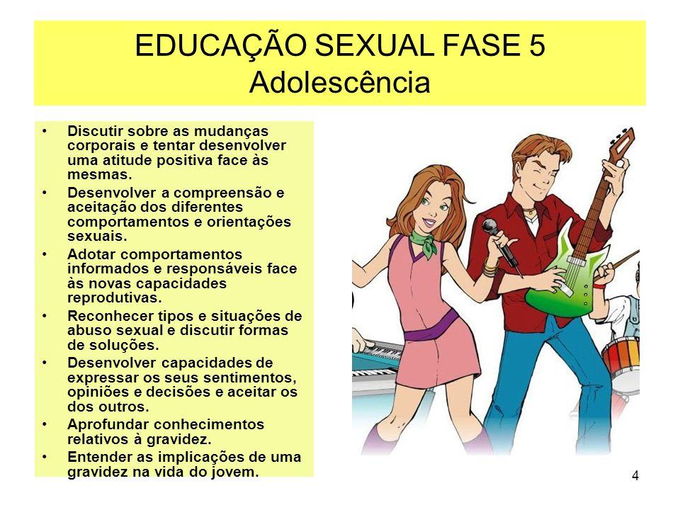 EDUCAÇÃO SEXUAL FASE 5 Adolescência