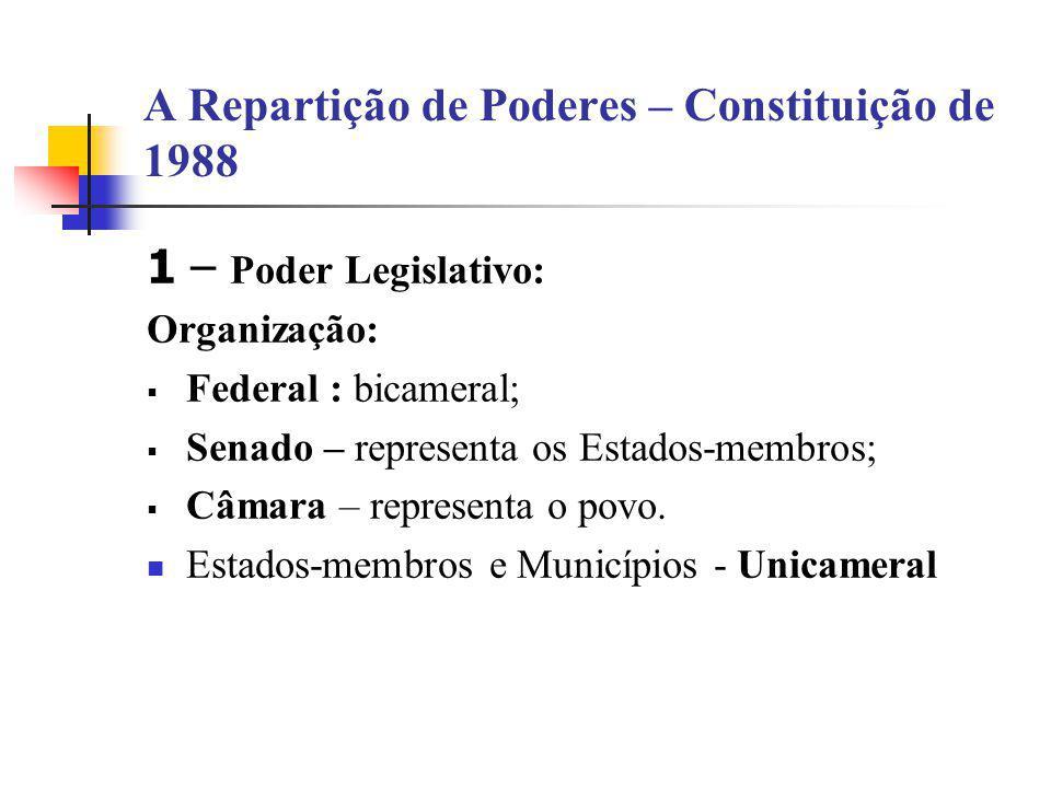 A Repartição de Poderes – Constituição de 1988