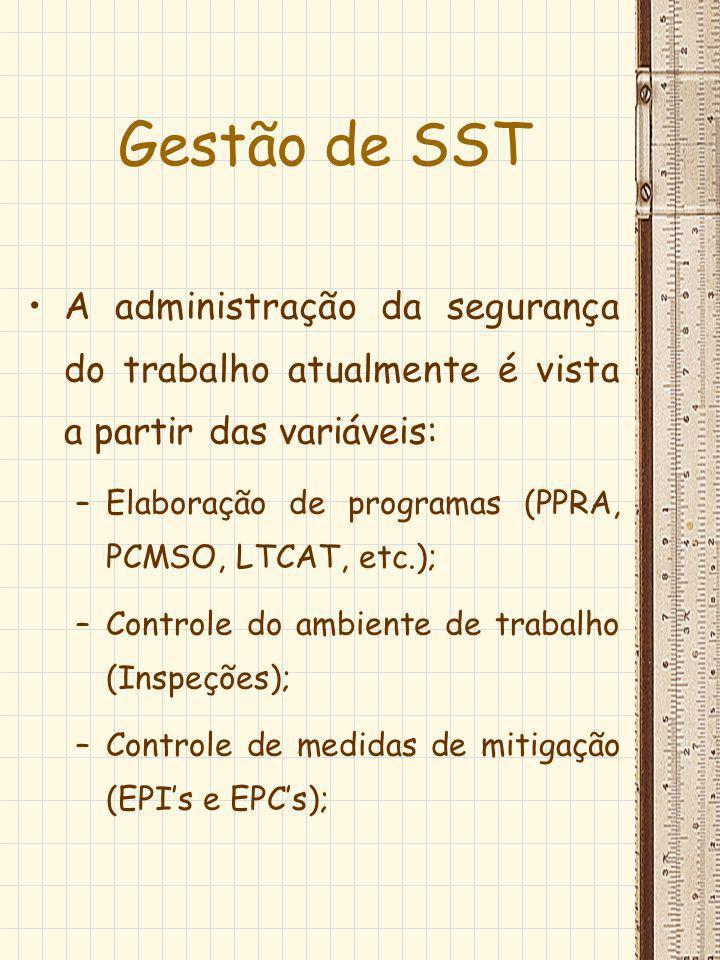 Gestão de SST A administração da segurança do trabalho atualmente é vista a partir das variáveis: