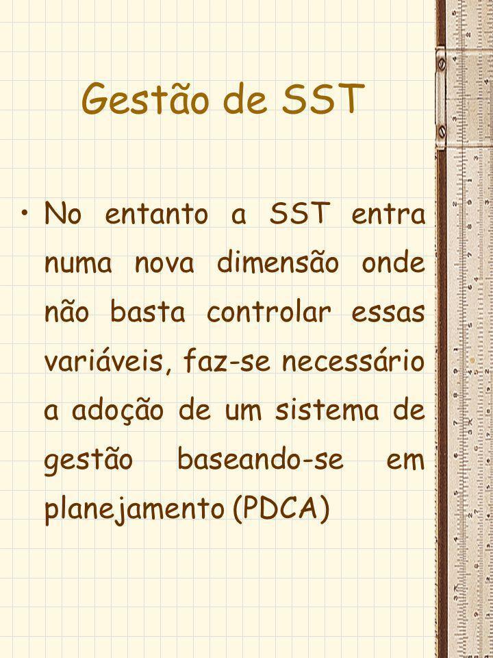 Gestão de SST