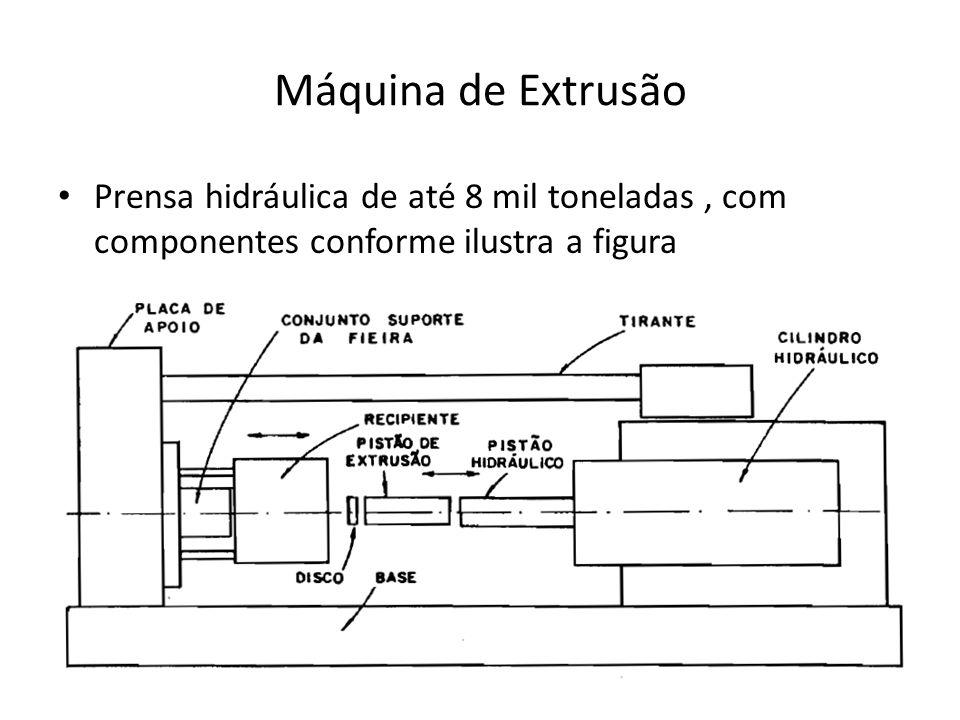 Máquina de Extrusão Prensa hidráulica de até 8 mil toneladas , com componentes conforme ilustra a figura.
