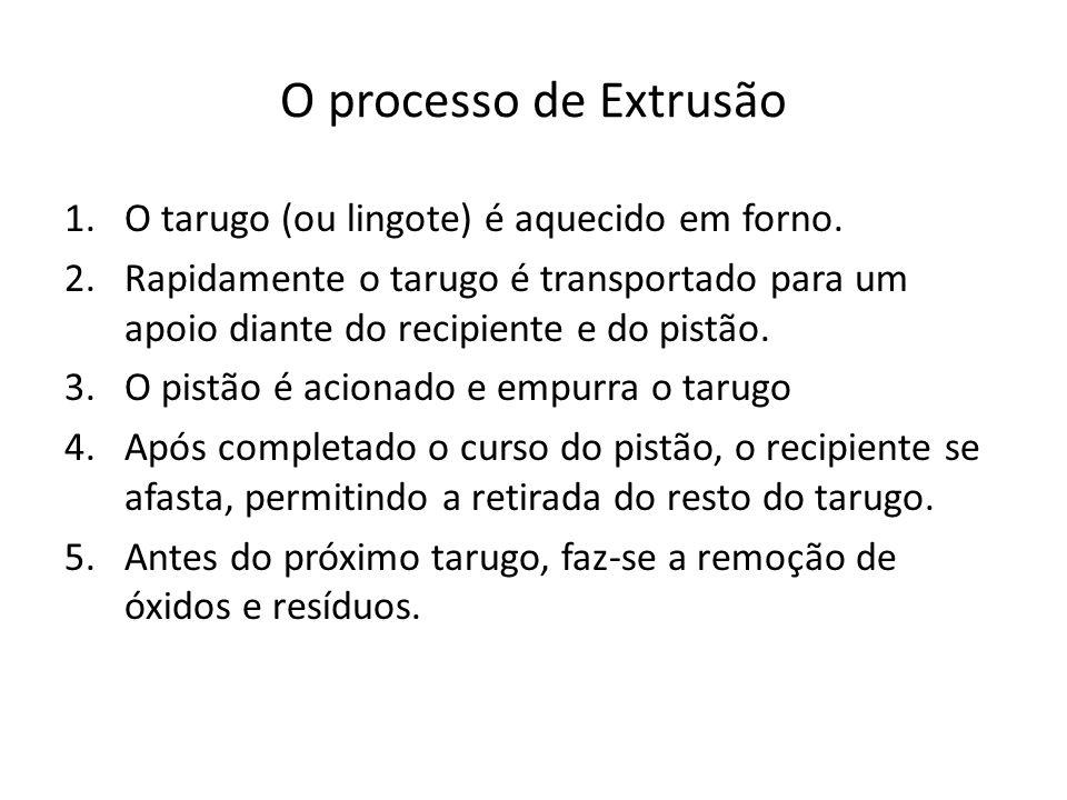 O processo de Extrusão O tarugo (ou lingote) é aquecido em forno.