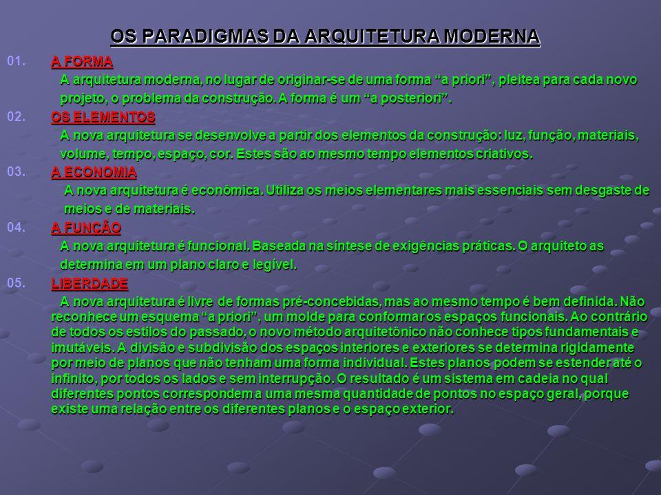 OS PARADIGMAS DA ARQUITETURA MODERNA