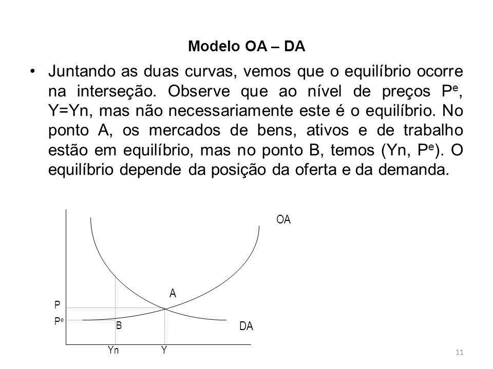 Modelo OA – DA