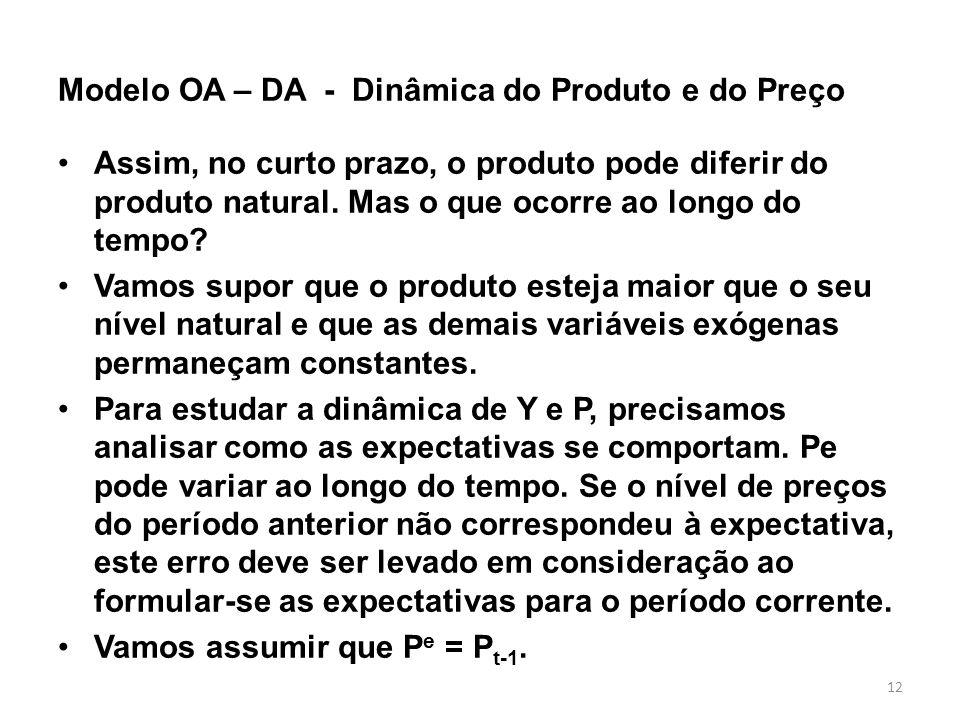Modelo OA – DA - Dinâmica do Produto e do Preço