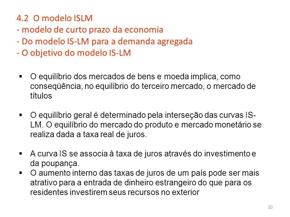 - modelo de curto prazo da economia