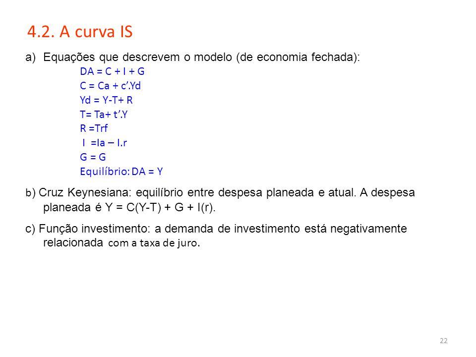 4.2. A curva IS Equações que descrevem o modelo (de economia fechada):