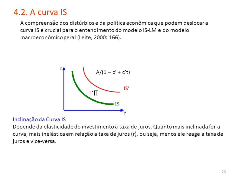 4.2. A curva IS