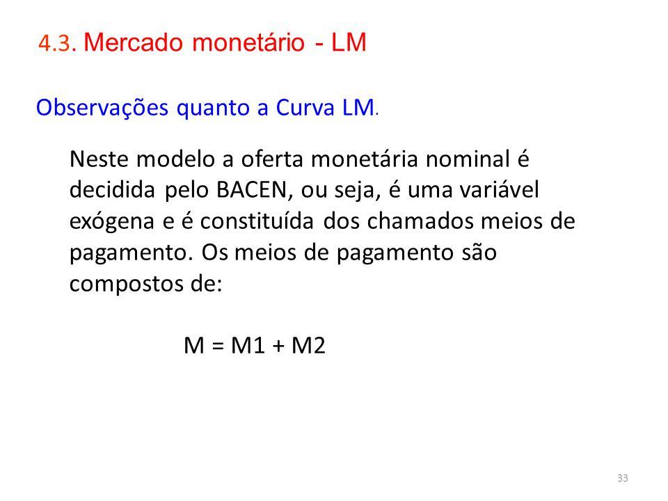 4.3. Mercado monetário - LM Observações quanto a Curva LM.