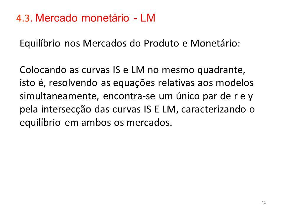 Equilíbrio nos Mercados do Produto e Monetário: