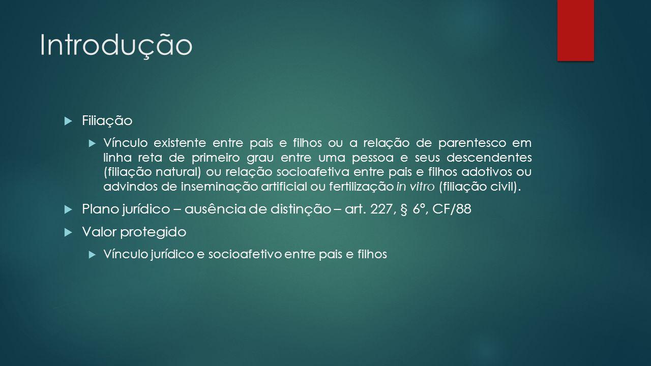 Introdução Filiação.