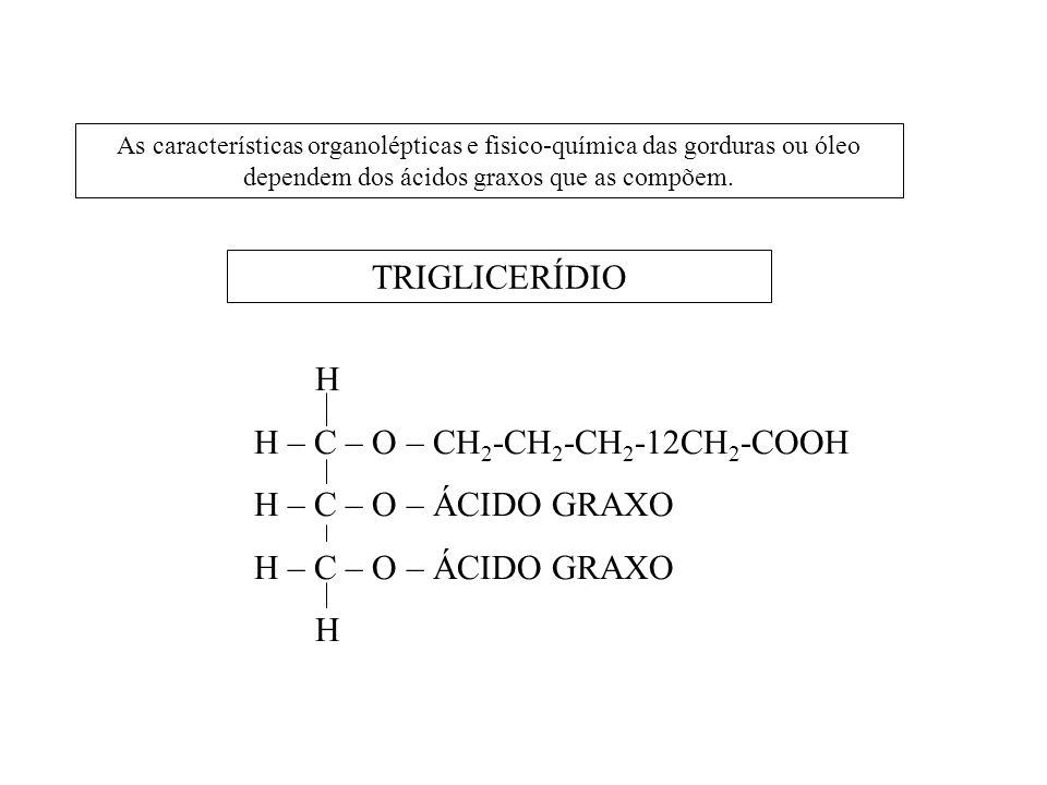 H – C – O – CH2-CH2-CH2-12CH2-COOH H – C – O – ÁCIDO GRAXO