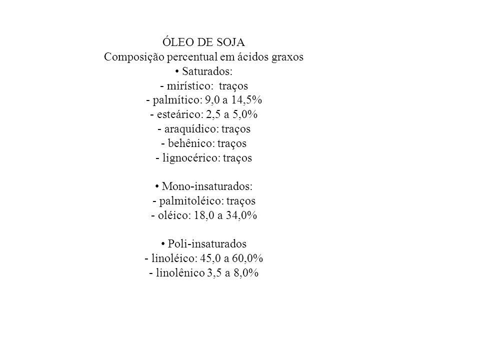 Composição percentual em ácidos graxos • Saturados: