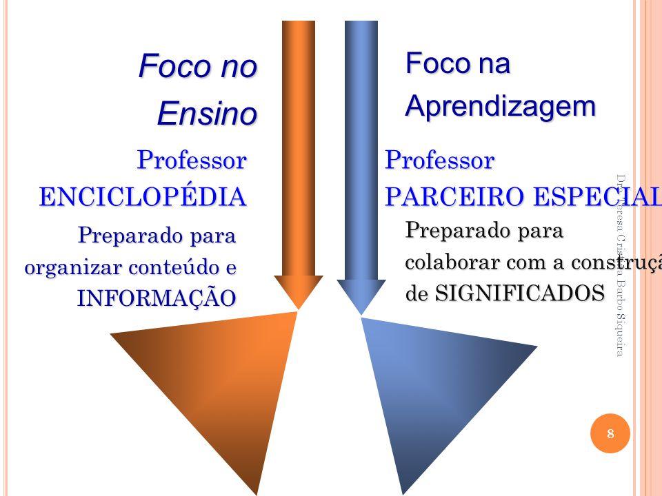 Foco no Ensino Foco na Aprendizagem Professor ENCICLOPÉDIA Professor