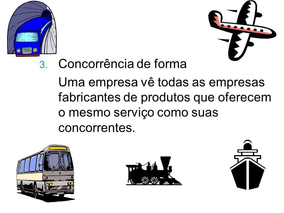 Concorrência de forma Uma empresa vê todas as empresas fabricantes de produtos que oferecem o mesmo serviço como suas concorrentes.