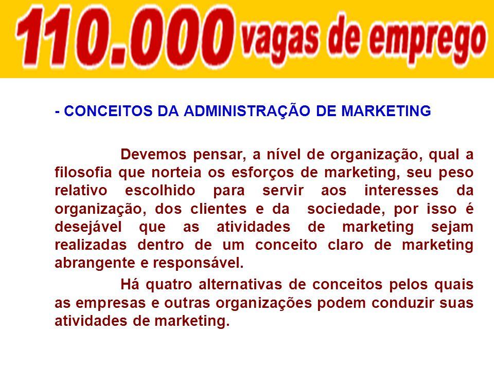 - CONCEITOS DA ADMINISTRAÇÃO DE MARKETING