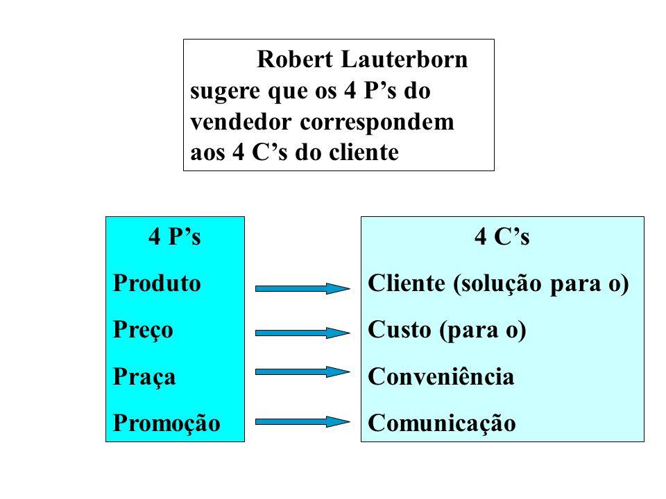 Robert Lauterborn sugere que os 4 P's do vendedor correspondem aos 4 C's do cliente