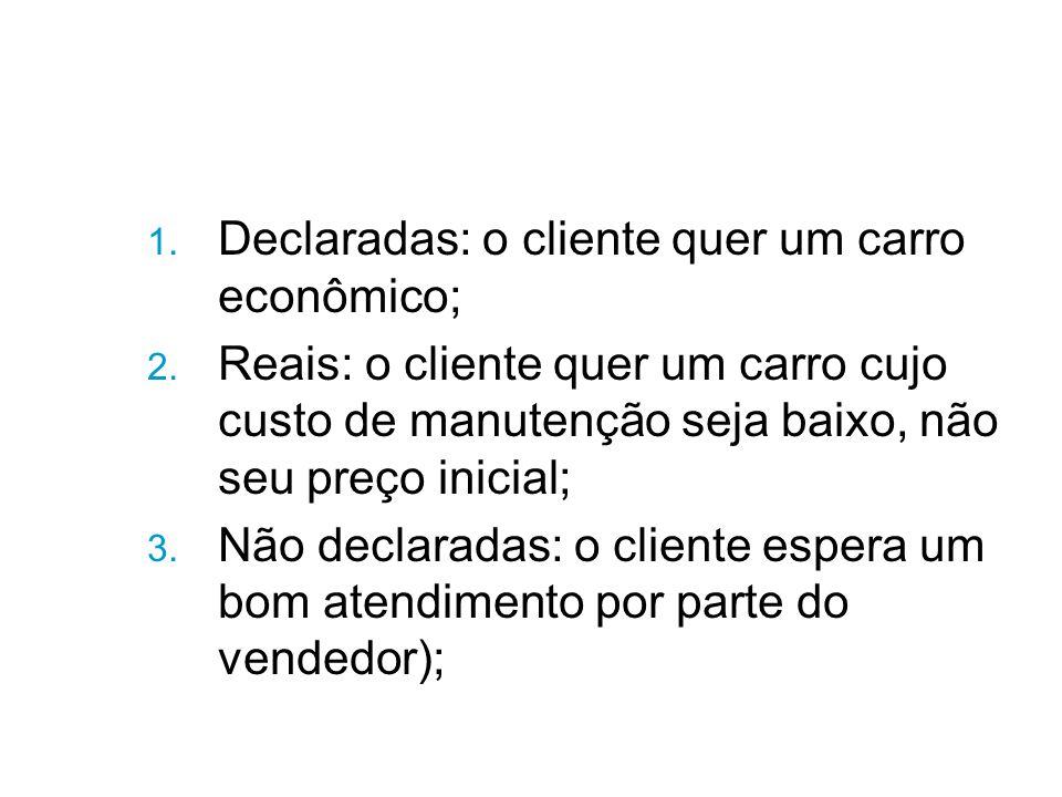 Declaradas: o cliente quer um carro econômico;