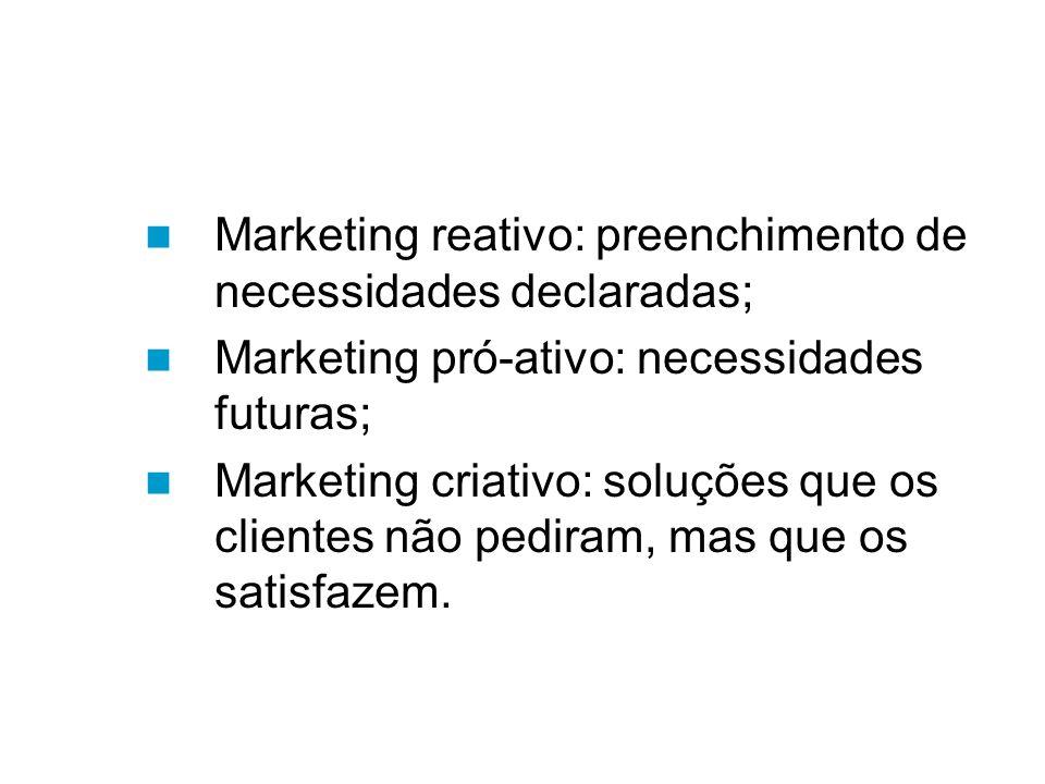 Marketing reativo: preenchimento de necessidades declaradas;